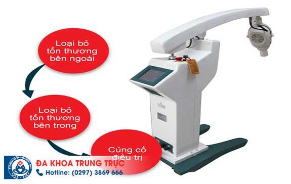 phuong phap ho tro dieu tri sui mao ga hieu qua