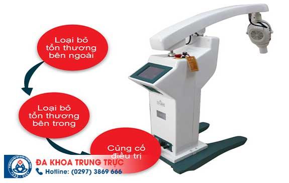 phuong phap ho tro dieu tri sui mao ga tai da khoa trung truc